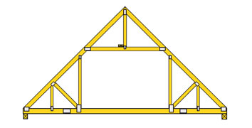 Standard Truss Types Eldor Trusses
